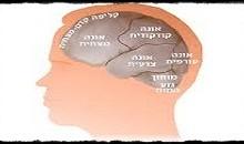 התודעה וההכרה שבנפש